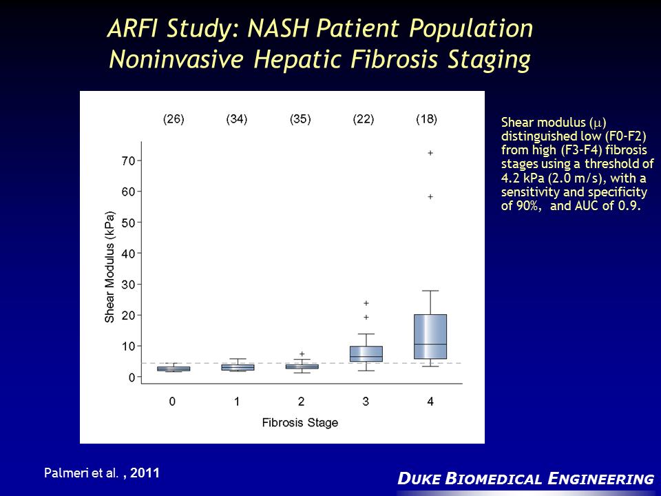 liver fibrosis plot